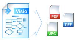 convert microsoft viso to pdf